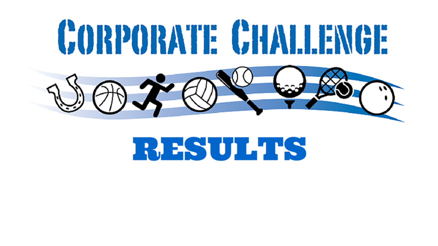 Corporate Challenge Results